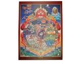 Dharma Poster mit dem Rad des Lebens